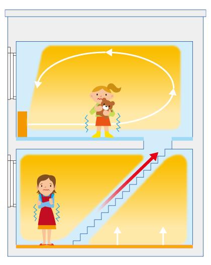 2階/対流式暖房機器
